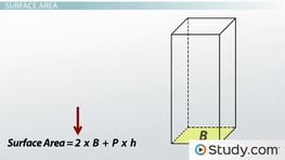 Glencoe Math Chapter 10: Volume & Surface Area - Videos & Lessons