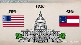 The American Civil War: Causes & Impacts
