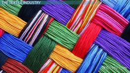 Textile Industry Process