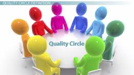 Quality Circle: Definition & Process