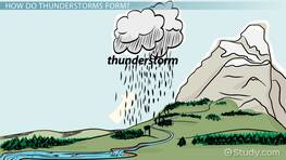 Thunderstorms Lesson for Kids