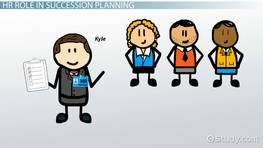 Role of HR in Succession Planning