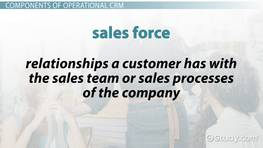 Operational CRM: Definition & Examples
