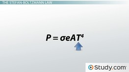 Radiation, Heat Transfer & the Stefan-Boltzmann Law