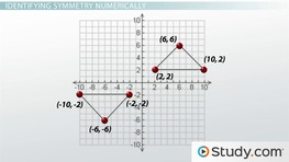 Recognizing Symmetry Graphically, Algebraically & Numerically About the Origin