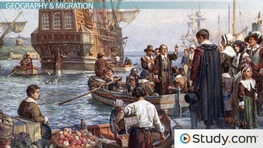 Recurring Themes in History: Societal Migration, Evolution, Aggression & Industrialization