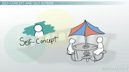 Relationship Between Self-Concept, Self-Esteem & Communication