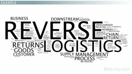 What Is International Logistics? - Definition & Explanation