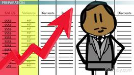 Cost of Goods Sold on an Income Statement: Definition & Formula