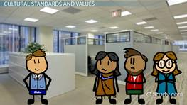 Cultural Standards & Values in the Workplace: Knowledge & Application