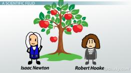Robert Hooke: Biography, Facts, Cell Theory & Contributions