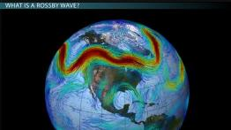 Rossby Waves & Cyclonic Activity