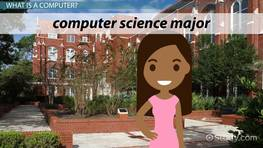 What is Computer Science? - Definition & Fields