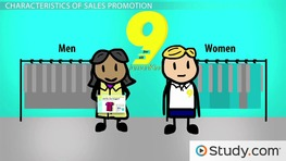 Sales Promotion in the Promotional Marketing Mix