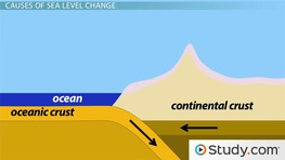 Changes in Sea Level: Causes & the Effect on the Environment