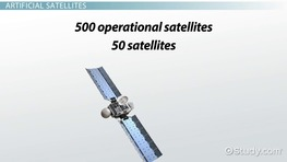 Satellite: Definition & Uses
