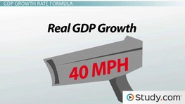 How to Calculate Real GDP Growth Rates