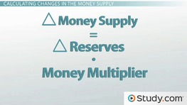 How the Reserve Ratio Affects the Money Supply