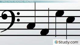 How to Read Notes of the Bass Clef Staff