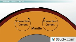Causes of Tectonic Plate Movement