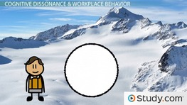 How Cognitive Dissonance Affects Workplace Behaviors