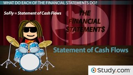 What Are Financial Statements? - Definition, Purpose & Importance