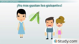 Gustar: How Gustar is Used with Nouns in Spanish Grammar
