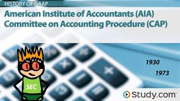 Quiz & Worksheet - Accounting Uses for External and Internal