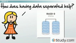 a study on random access memory and internal hard drives The memory refers to the random access memory installed on the system board whereas the hard drive is a spindle of magnetic disks also referred to as a hard disk 2.