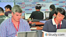 Enterprise, Workgroup & Personal Operating Systems