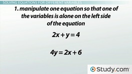 Manipulating Functions and Solving Equations for Different Variables