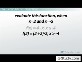 What are Piecewise Functions?