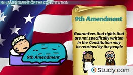 Ninth Amendment: Rights Retained by People