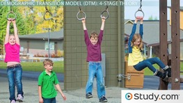 Population Growth: Demographic Transition and Malthusian Theories
