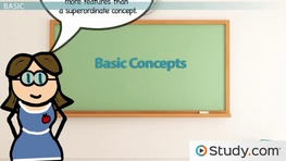 Types of Concepts: Superordinate, Subordinate, and Basic