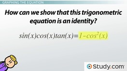Using Graphs to Determine Trigonometric Identity
