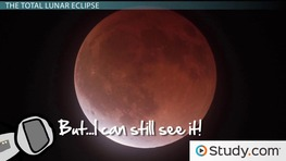 Lunar Eclipse: Definition & Types