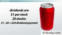 Preferred Stock: Understanding Investment Performance