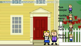 The Adventures of Tom Sawyer by Mark Twain: Summary, Characters & Analysis
