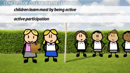 What Is Collaborative Learning? - Benefits, Theory & Definition