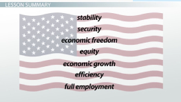 Economic Goals for the US Economy