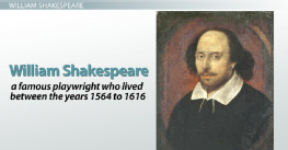 The Death of William Shakespeare: Date & Cause