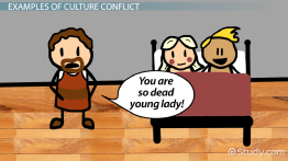 What Is Culture Conflict? - Definition, Theory & Example