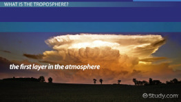 Troposphere: Definition, Facts, Temperature & Characteristics