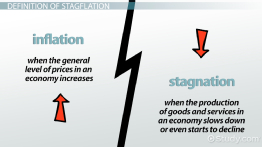 Stagflation: Definition, Causes & Effects