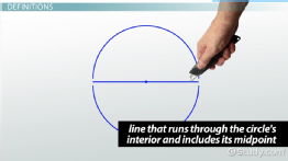 Semicircle: Definition, Perimeter & Area Formulas