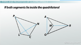 What is a Quadrilateral? - Definition, Properties, Types & Examples