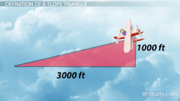 Slope Triangle: Definition & Concept