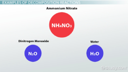 Decomposition Reaction: Definition & Examples