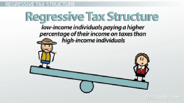 Tax Structures: Types & Concept